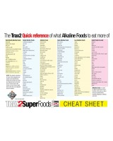 Alkaline Foods List